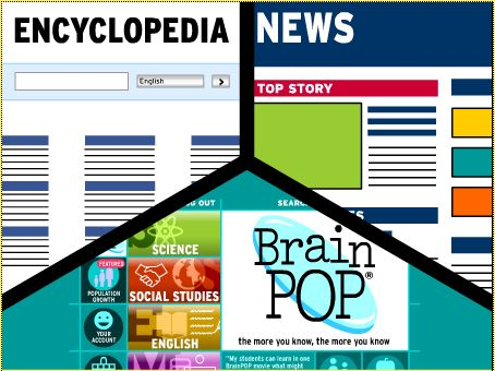 Best Social Studies Lesson Plans From Brainpop Educators Images