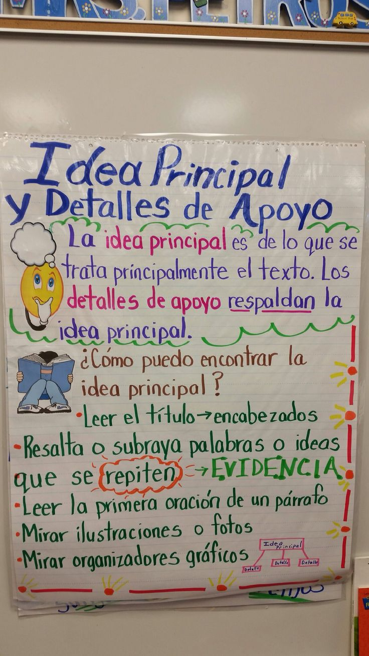 Anchor chart for teaching main idea in Spanish