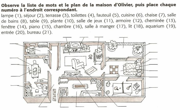 35 best images about fr vocab habitation on pinterest for What does maison mean in english