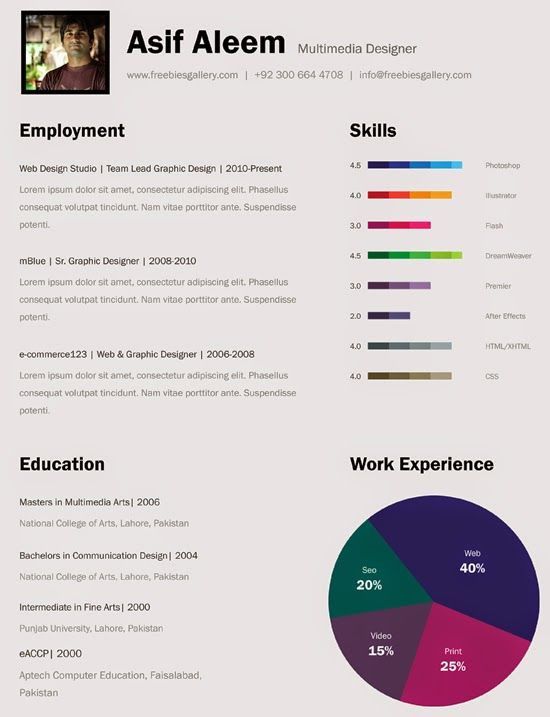 descarga plantilla gratis curriculum vitae creativo download - Creative Resume Template Download Free