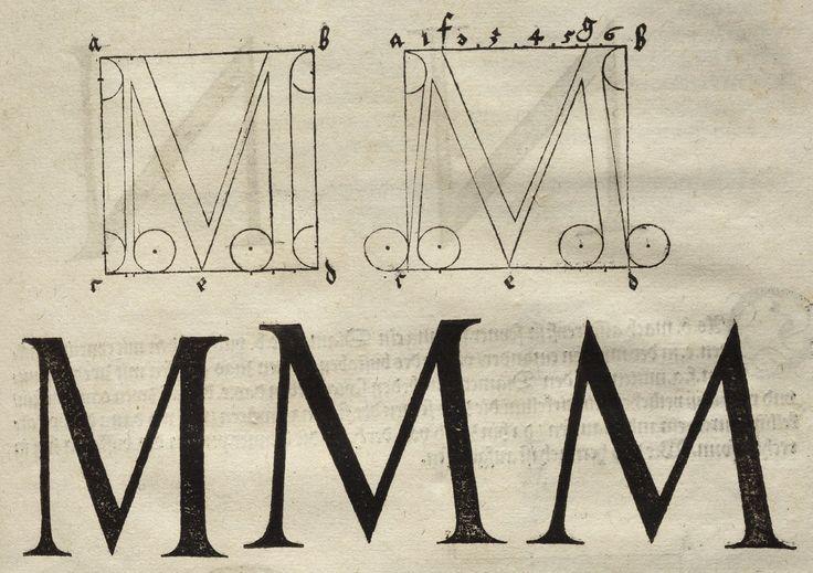 Albrecht Dürer - Underweysung der Messung. M
