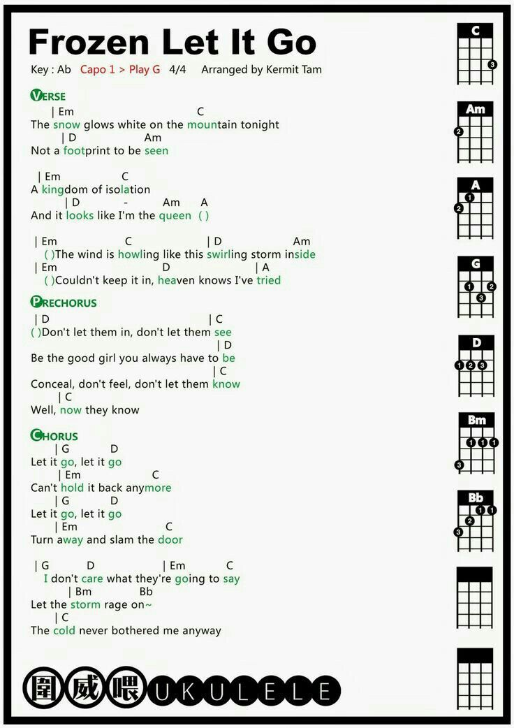 23 Best Ukulele Images On Pinterest Sheet Music Guitars And Songs