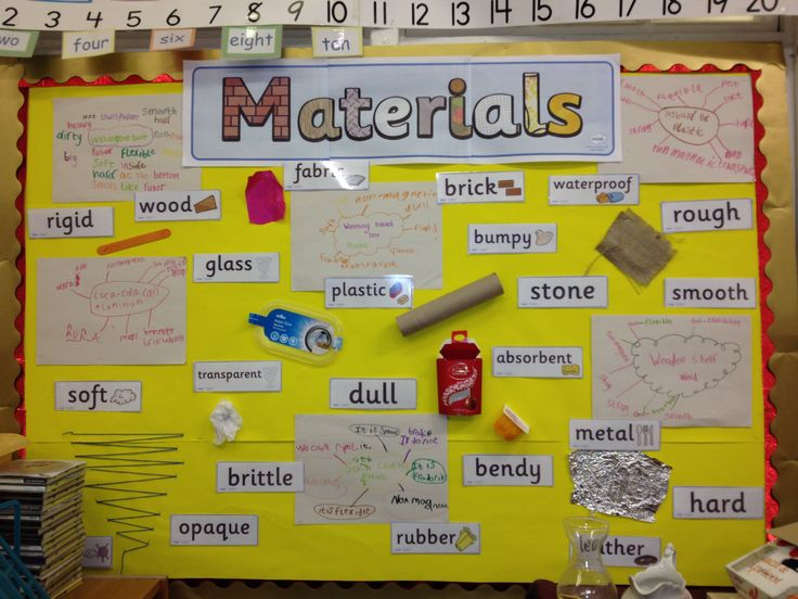 an experiment on the properties of different materials Properties of materials learn about the properties of materials as you experiment with a  for a full list of properties of different materials describe the simple.
