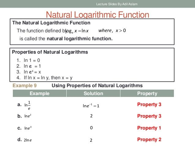 Best Unit  Images On   Fibonacci Spiral Logarithmic
