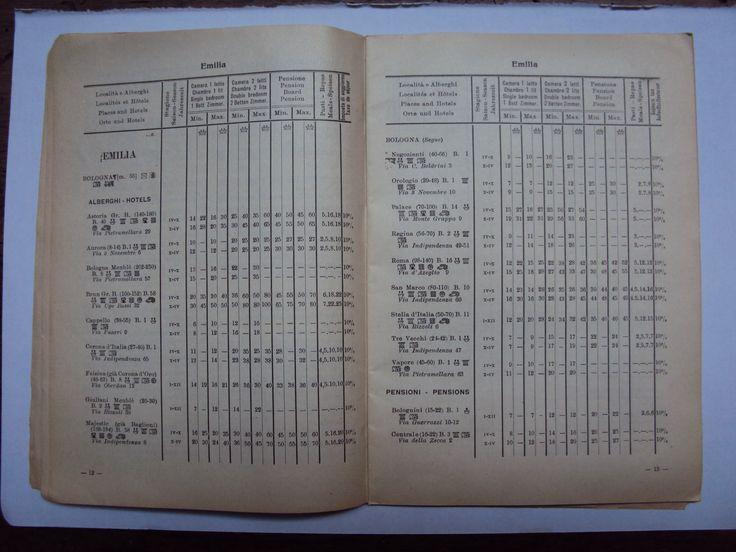 """Da """"Gli Alberghi in Italia - Emilia e Romagna 1934"""""""