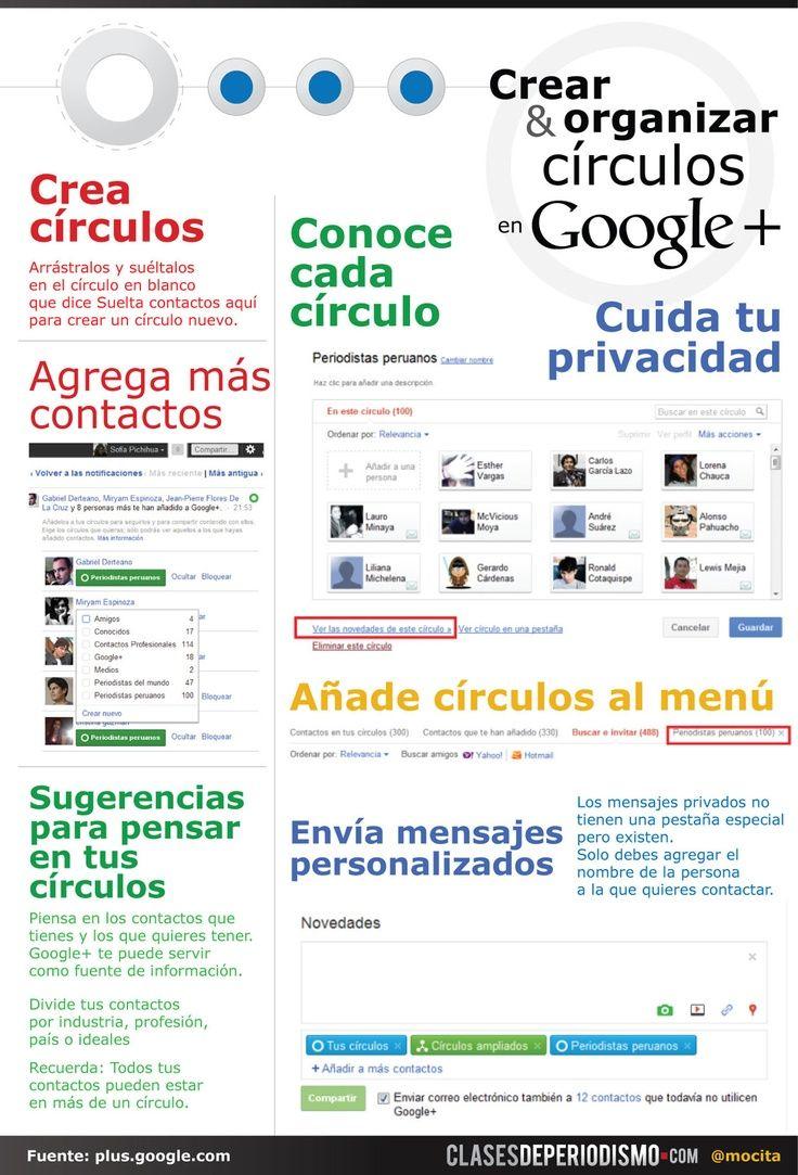 Circulos en Google+