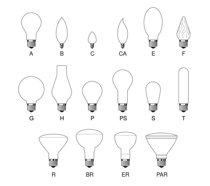 12 best light bulbs images on pinterest