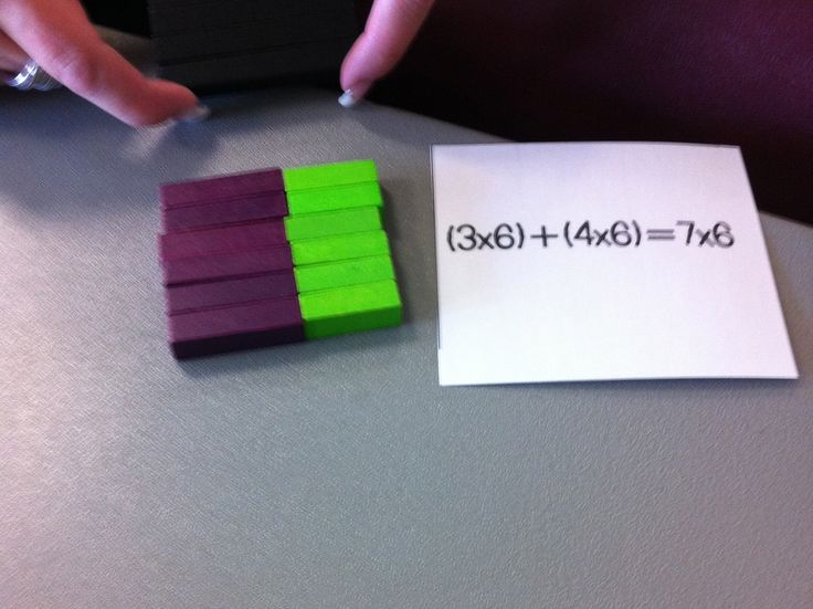 Imagery for Multiplication - Students who have the rods as imagery can see facts put together as repeating units and can substitute those units for other units…. the distributive property