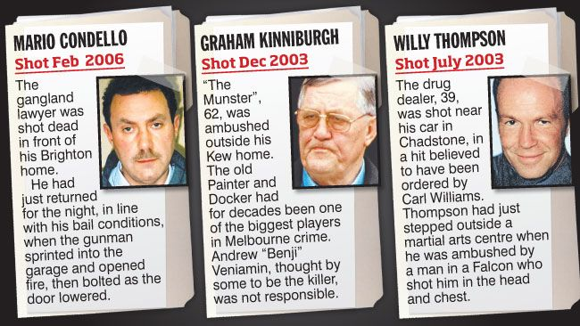 Police vow to catch gangland shooters in unsolved Melbourne underworld murders