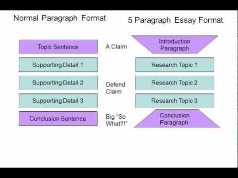introduction dissertation philosophie exemple