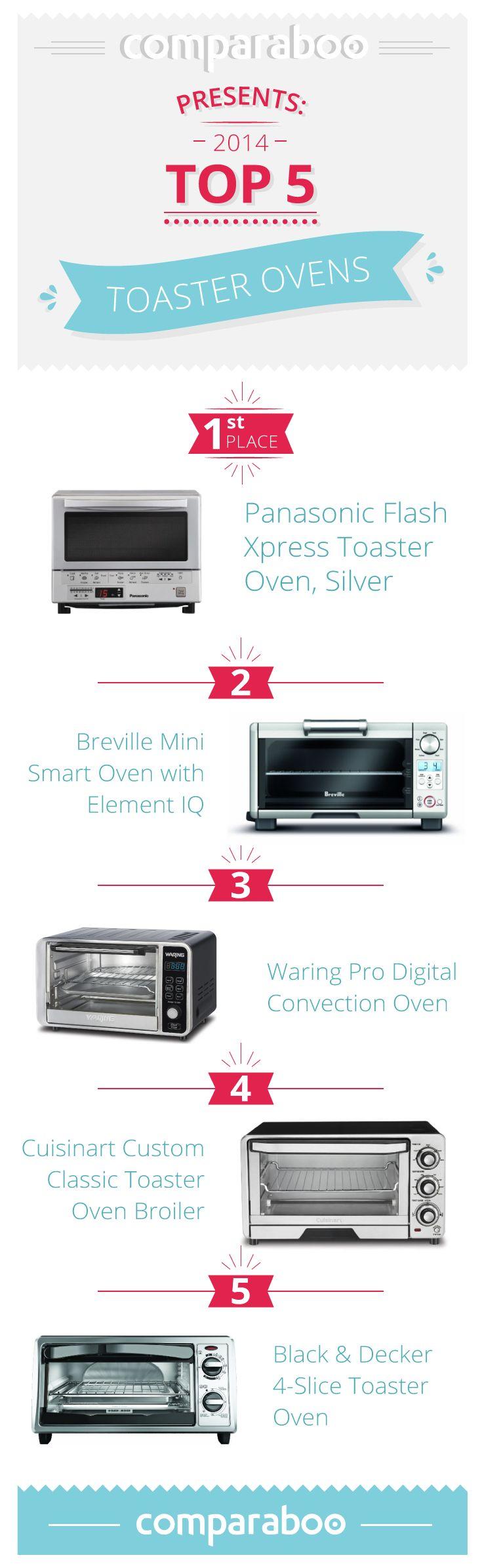 Kitchen small appliance branch circuit - 25 Best Ideas About Small Kitchen Electrics On Pinterest Small Unit Kitchens Kitchen Peninsula Design And Small Kitchen Renovations