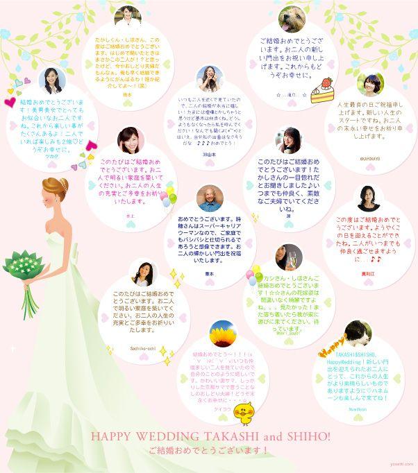 結婚祝いの寄せ書きデザイン