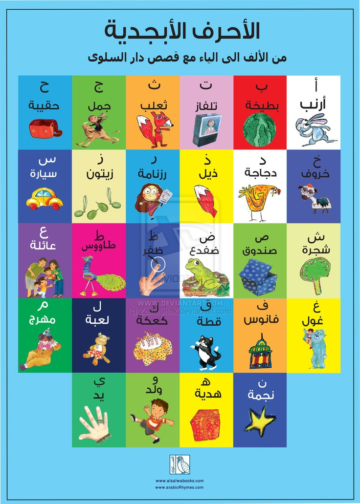 Arabic Alphabet Poster from Al Salwa books Characters .