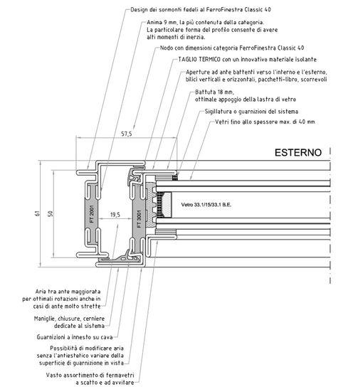 Serramenti finestre infissi minimali con profili in alluminio ultrasottili,Grandi vetrate scorrevoli minimali, vetrate minimal, vetrate scorrevoli per esterno, vetrate scorrevoli esterne
