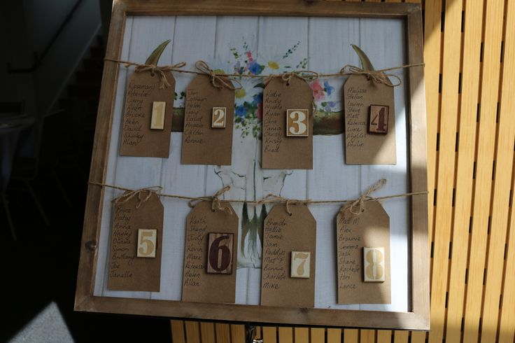 Table & seating plan at a recent Wedding at Peak Functions :)