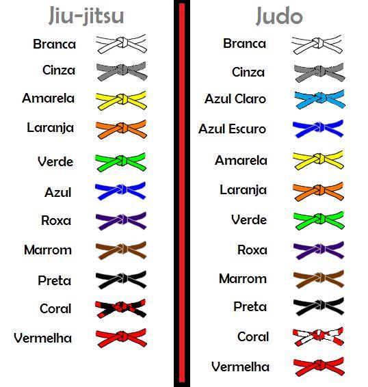 Faixas :: Jiu-Jitsu & Judo