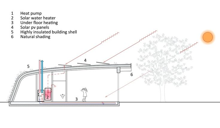 Gallery of Ambulance Station / het Architectenforum - 17