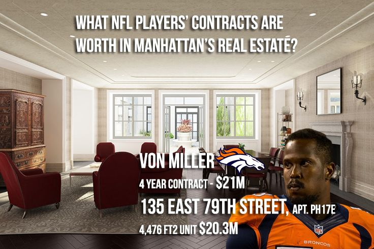 What Von Miller's contract can buy in NYC? #nfl #realestate #superbowl #broncos