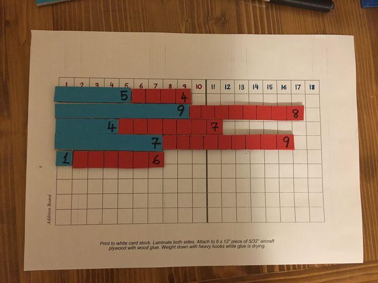 Montessori toplama işlemi şeritleri çiğdem öğretmen