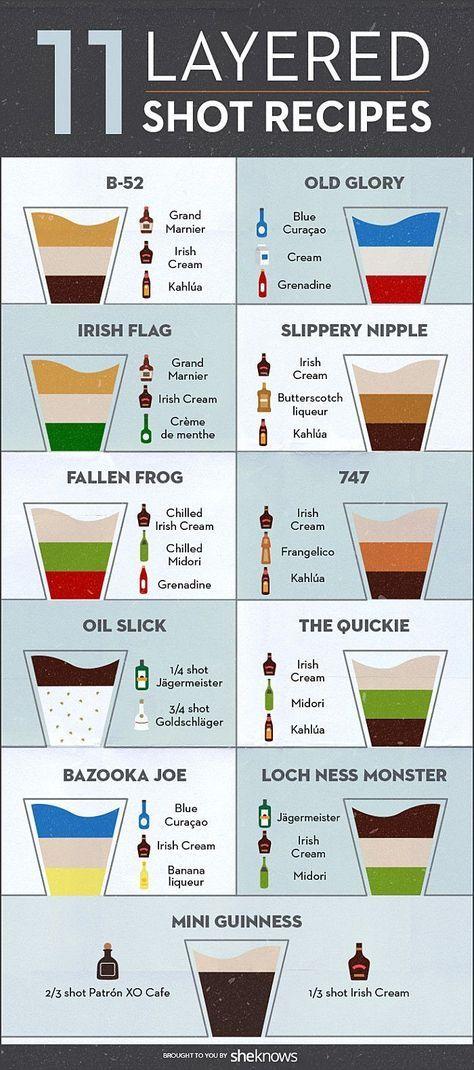 layered shots infographic