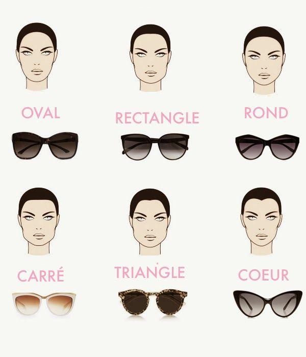 #Astuce : Comment choisir ses lunettes de soleil ? Selon son type de visage