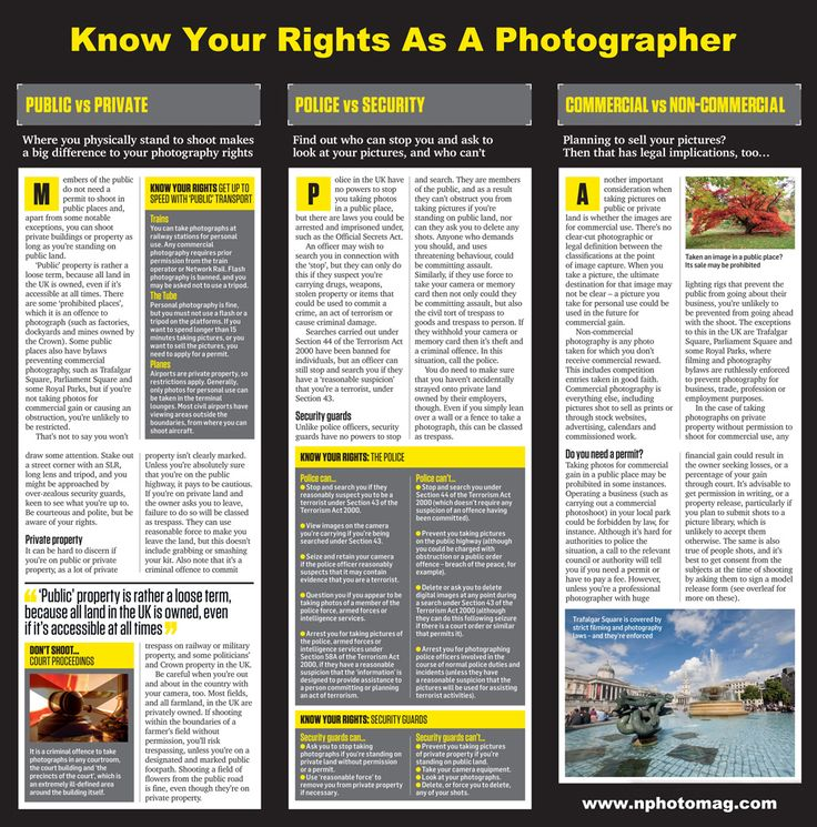 Know Your Rights As A Photographer: free cheat sheet