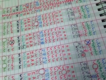 Grading Tips & Procedures for Math Classrooms