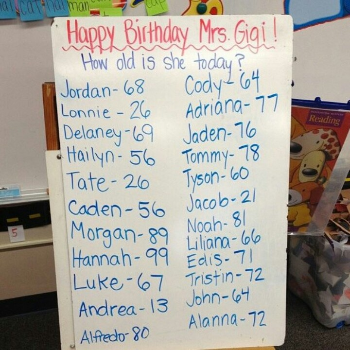 Best Idea For Teacher Birthday Card Take A Class Poll And Add It To