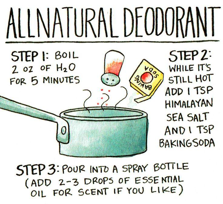 Zero Waste, All Natural Deodorant
