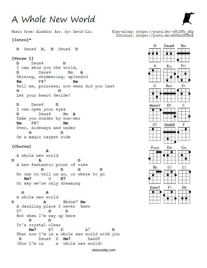 Pin By Ren Lace On Ukulele Chord Songs Ukulele Chords Songs Ukulele Chords Ukelele Chords