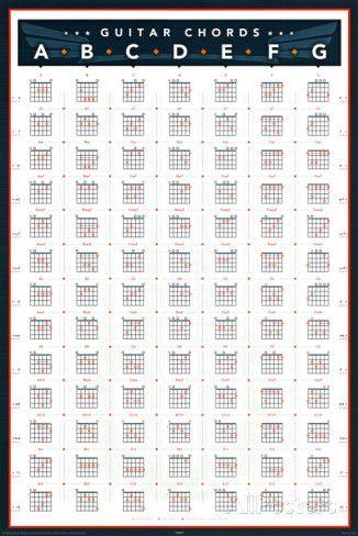 オールポスターズの「ギター・コード」ポスター