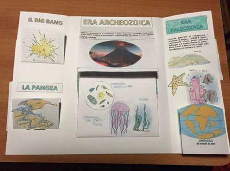 """LAPBOOK L'EVOLUZIONE DELLA TERRA di Silvia Mosna Scopri anche i quaderni operativi """"IMPARO CON I LAPBOOK"""" per la classe 3^ della Scuola Primaria e gli altri lapbook …"""