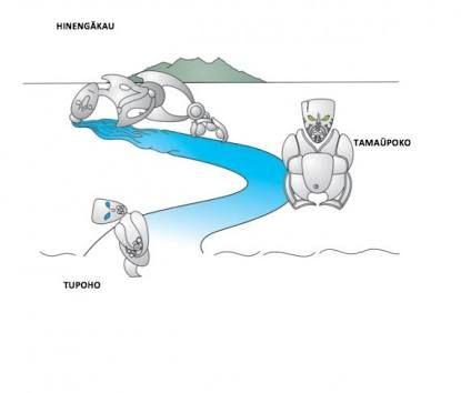 whakapapa atua - Google Search
