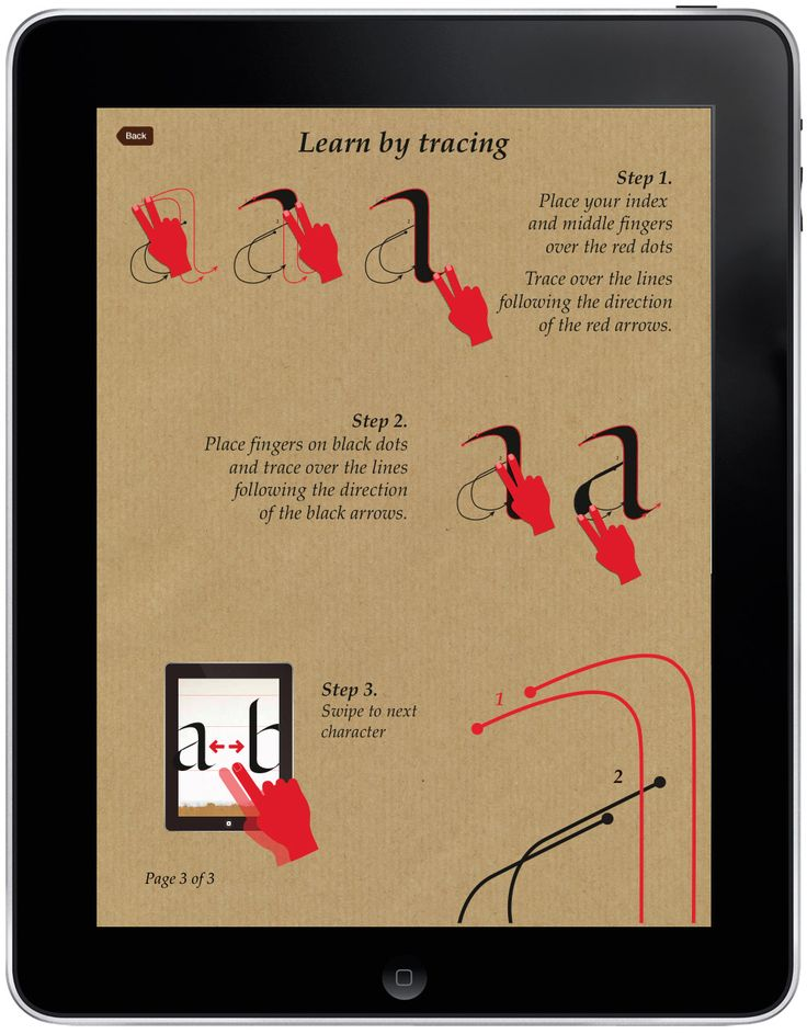 Tutorial page from Calligraphy Practice app. | Calligraphy