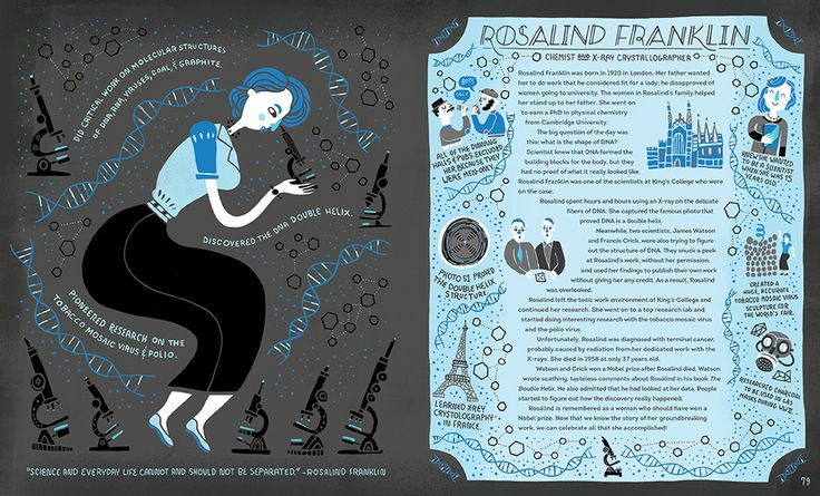 """""""Women in Science,"""" by illustrator Rachel Ignotofsky, highlights fifty notable women in the fields of science, technology, engineering, and math."""