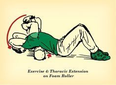 thoracic extension on foam roller- Keeps this author standing tall!