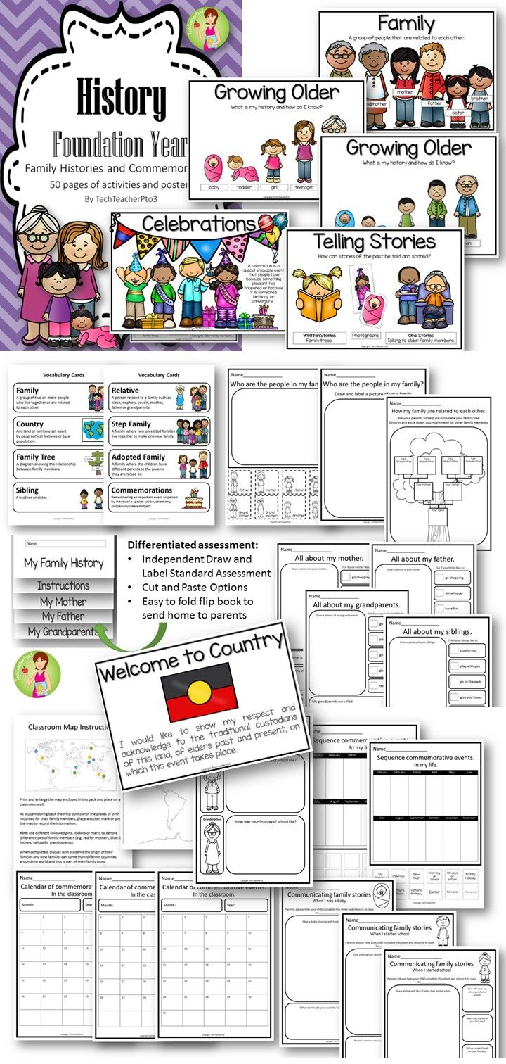 Foundation Year History Unit - Everything you need to teach history to Prep students aligned to the Australian Curriculum.