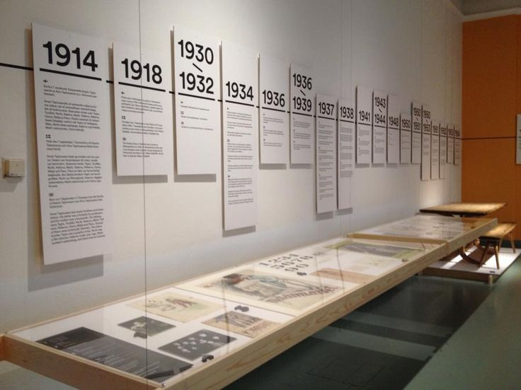 Info graphics from Ilmari Tapiovaara 100 years exhibition