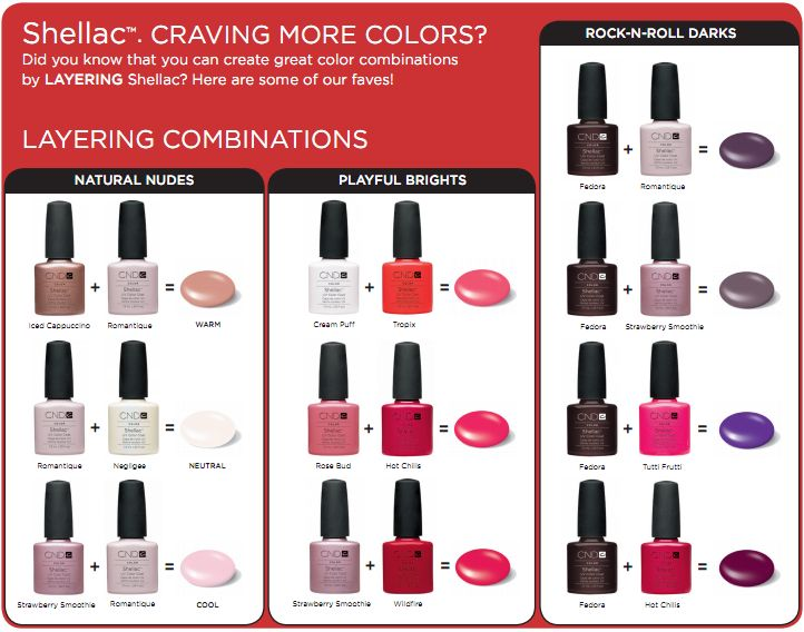 Love it, and you CAN mix and match, be it OPI, ColorGel, Gelish or CND (more brands every day). Try it! I go for lighter colors in pale pinks, but either way, its a total game changer...
