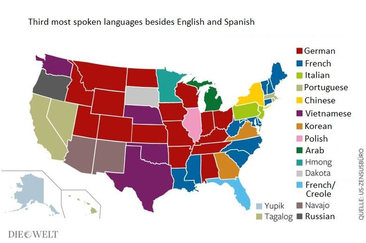 Third Most Spoken Languages In The USA Besides English And - Usa language