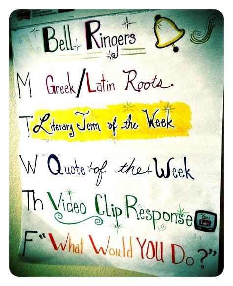 Anchor chart for Bell Ringer schedule for middle school English.