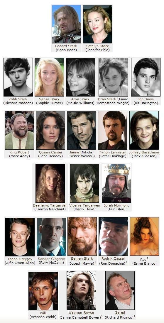 Game of Thrones' full cast with photos | Game Of Thrones ...