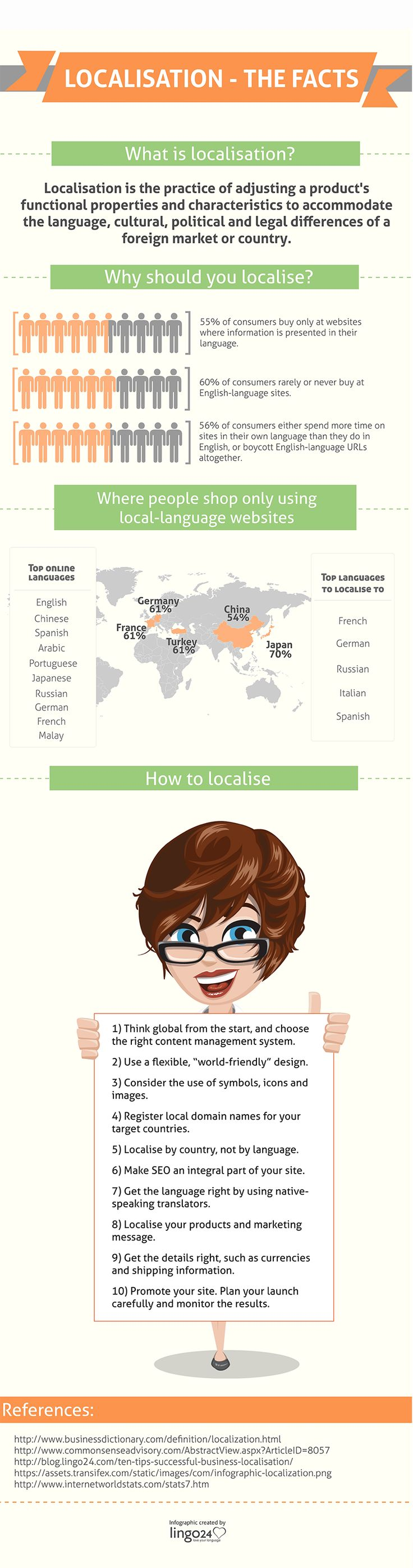 """The term """"localisation"""" has been used frequently in our industry for many years now. But it's time for it to shake off the stigma of it just being another marketing buzzword, and grow up to be a fully-fledged business word, able to prove its worth in boardroom conversations. Our new #infographic shows why..."""
