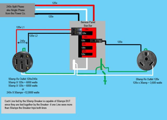 Image result for Home 240V Outlet Diagram Outlet wiring