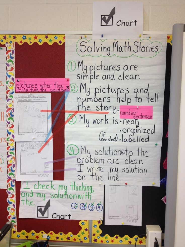 Out math story check chart for solving math stories. This has evolved from just using pictures and numbers to using number sentences and only pictures when they help.