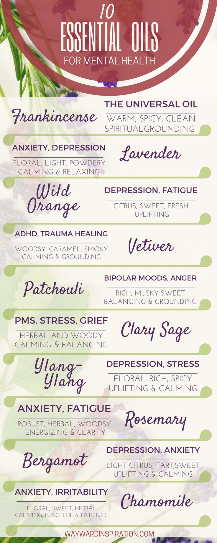 10 Essential Oils for Mental Health #infographic