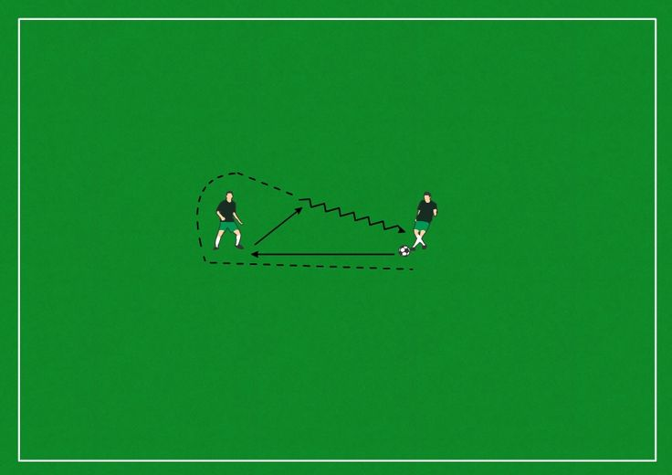 The details of the drill can be found at https://howaboutfootball.blogspot.ro