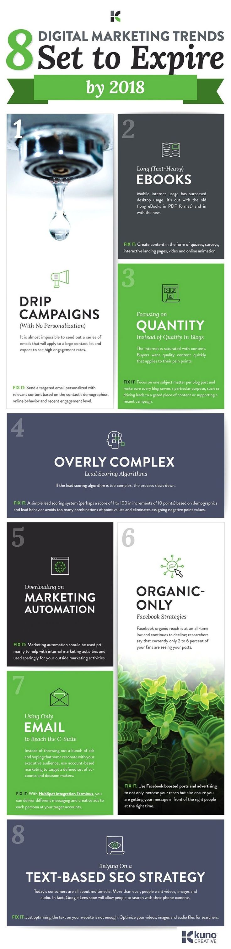8 Digital Marketing Trends That Won't Work in 2018 [Infographic]