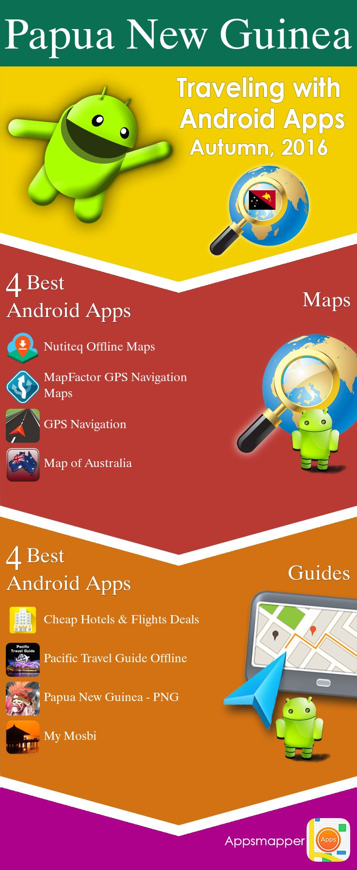 Papua New Guinea Android apps: Travel Guides, Maps, Transportation, Biking, Museums, Parking, Sport and apps for Students.