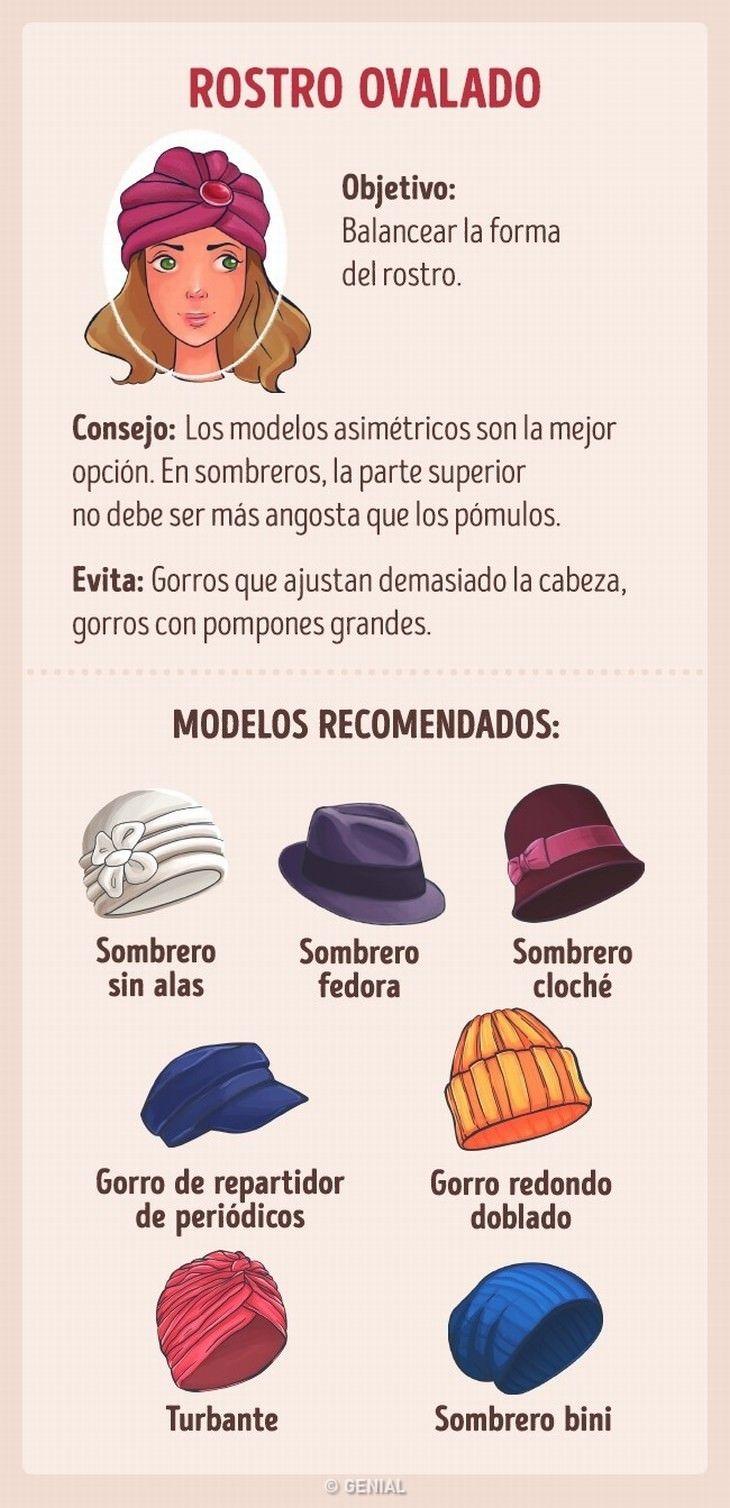 sombrero para rostro ovalado | Rostros ovalados, Ovalado